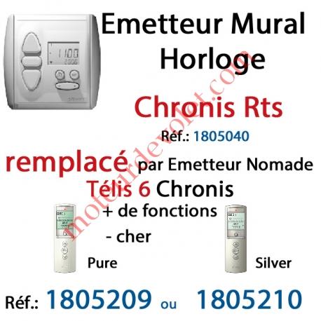 Emetteur Mural Horloge Chronis Rts