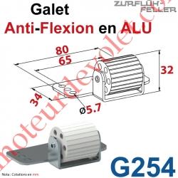Galet Anti-Flexion en Elastomère Bâti en Aluminium Brut