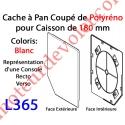 Cache à Pan Coupé Blanc pour Joue Polyréno de 180 (Paire)